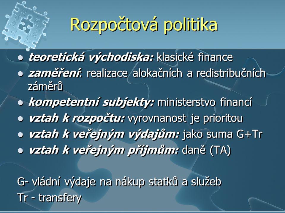 Rozpočtová politika teoretická východiska: klasické finance zaměření: realizace alokačních a redistribučních záměrů kompetentní subjekty: ministerstvo