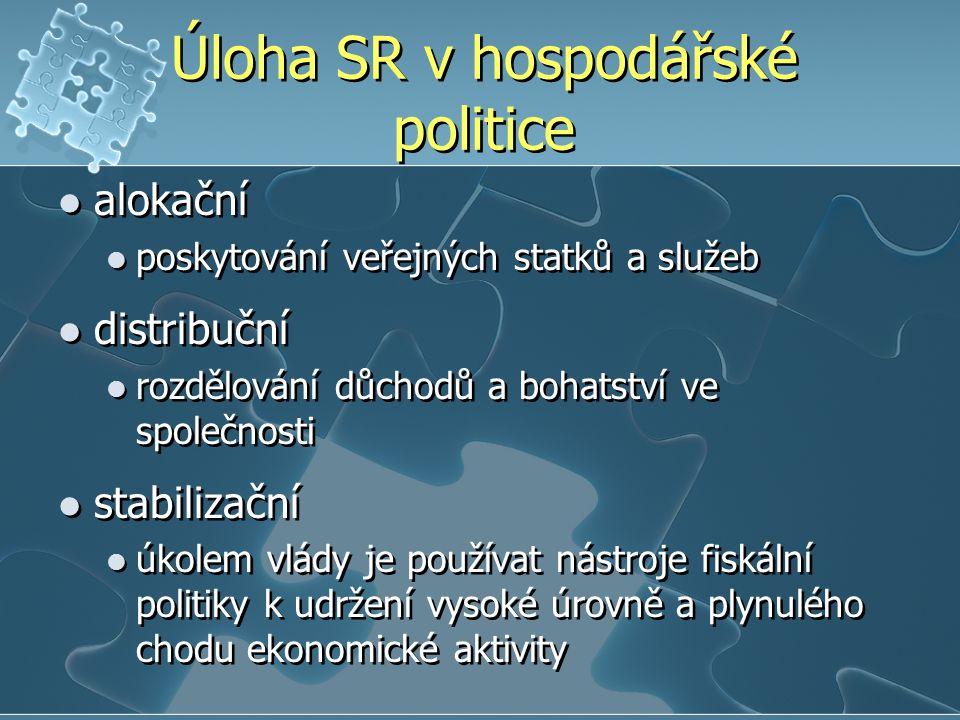 Úloha SR v hospodářské politice alokační poskytování veřejných statků a služeb distribuční rozdělování důchodů a bohatství ve společnosti stabilizační