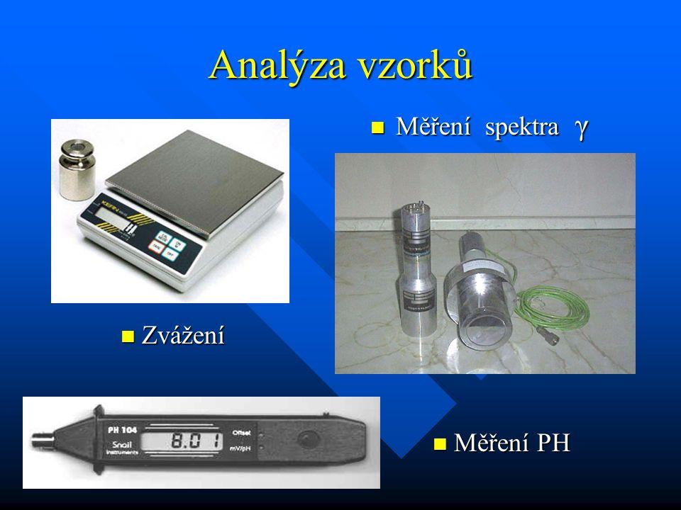 Analýza vzorků Měření spektra γ Měření spektra γ Zvážení Zvážení Měření PH Měření PH