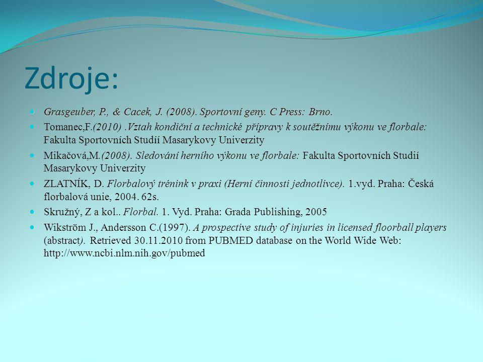 Zdroje: Grasgeuber, P., & Cacek, J.(2008). Sportovní geny.