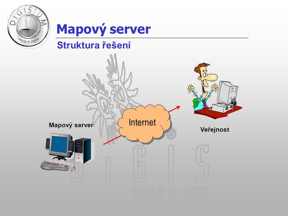 Mapový server Internet Mapový server Veřejnost Struktura řešení