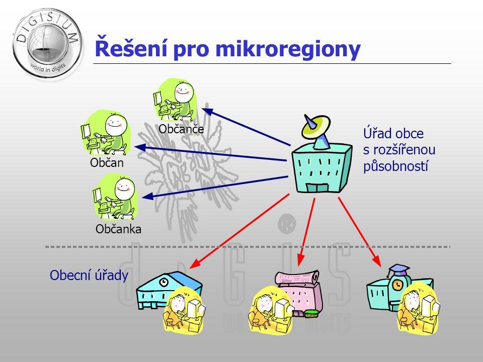 Řešení pro mikroregiony Sdílení dat