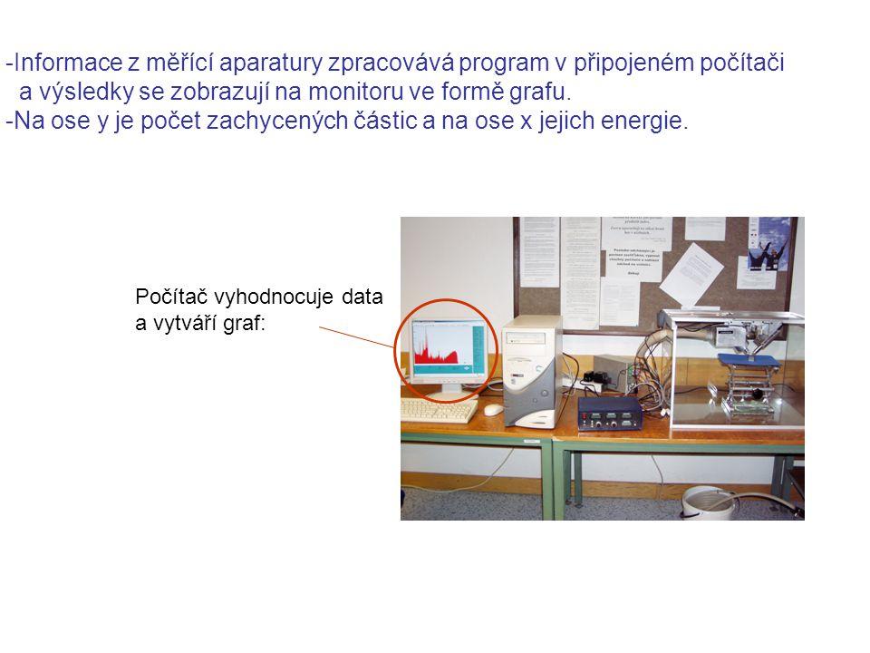 -Informace z měřící aparatury zpracovává program v připojeném počítači a výsledky se zobrazují na monitoru ve formě grafu.