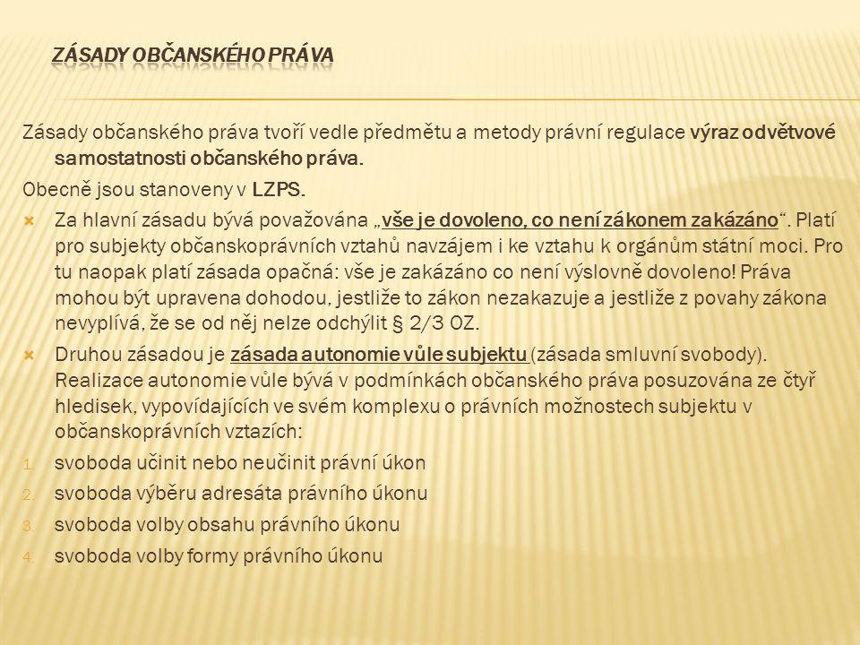 Zásady občanského práva tvoří vedle předmětu a metody právní regulace výraz odvětvové samostatnosti občanského práva. Obecně jsou stanoveny v LZPS. 