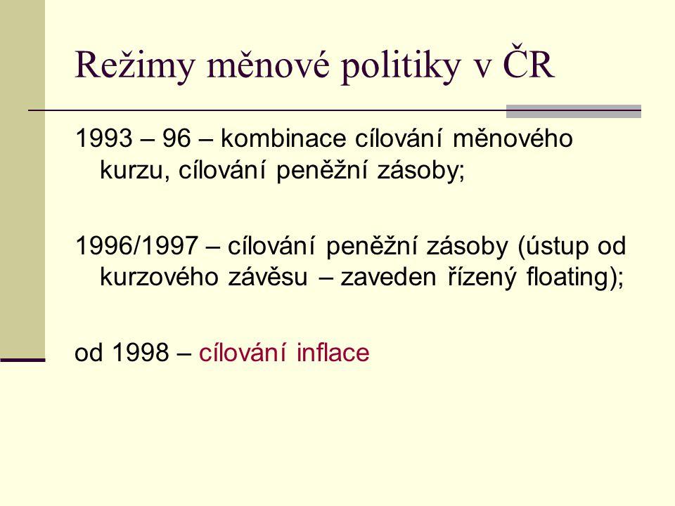 Režimy měnové politiky v ČR 1993 – 96 – kombinace cílování měnového kurzu, cílování peněžní zásoby; 1996/1997 – cílování peněžní zásoby (ústup od kurz