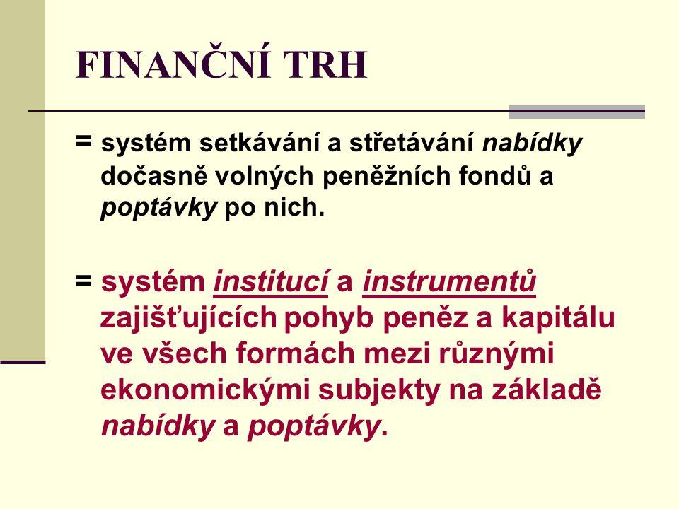 FINANČNÍ TRH = systém setkávání a střetávání nabídky dočasně volných peněžních fondů a poptávky po nich. = systém institucí a instrumentů zajišťujícíc