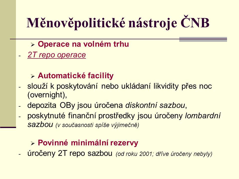 Měnověpolitické nástroje ČNB  Operace na volném trhu - 2T repo operace  Automatické facility - slouží k poskytování nebo ukládaní likvidity přes noc