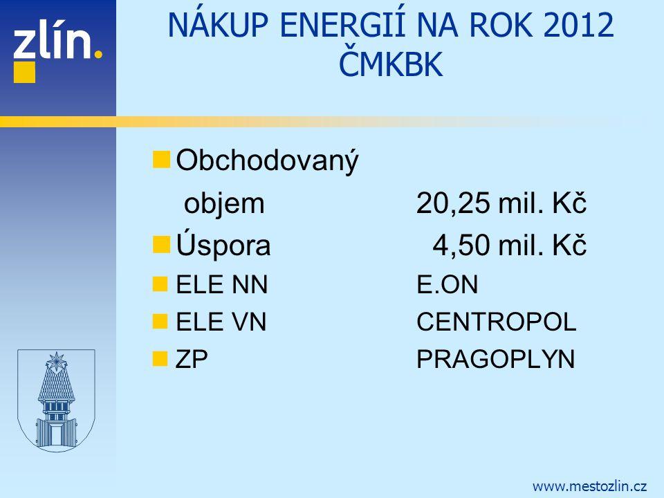 www.mestozlin.cz NÁKUP ENERGIÍ NA ROK 2012 ČMKBK Obchodovaný objem20,25 mil. Kč Úspora 4,50 mil. Kč ELE NNE.ON ELE VNCENTROPOL ZPPRAGOPLYN