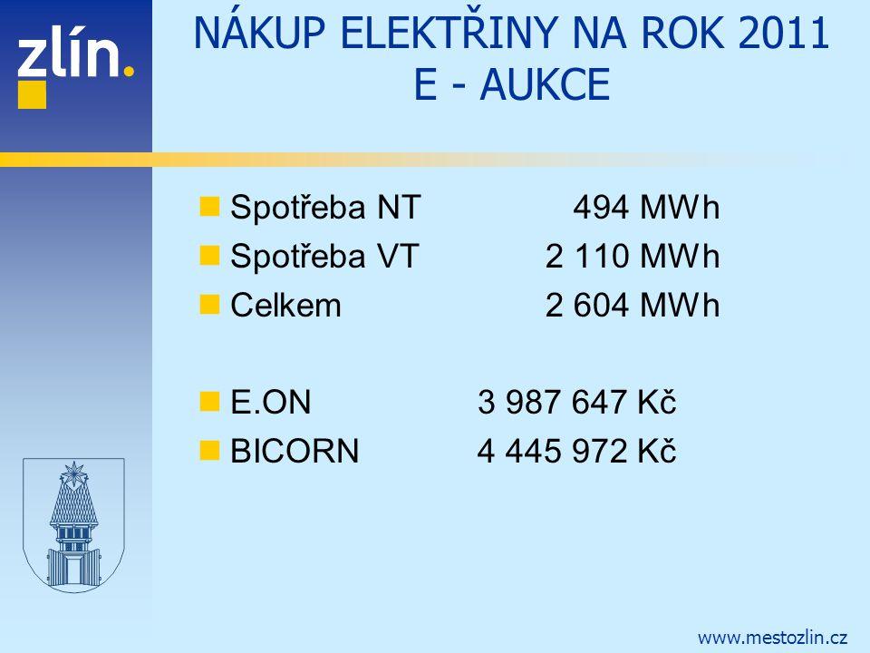 www.mestozlin.cz NÁKUP ELEKTŘINY NA ROK 2011 E - AUKCE Spotřeba NT 494 MWh Spotřeba VT2 110 MWh Celkem2 604 MWh E.ON 3 987 647 Kč BICORN 4 445 972 Kč