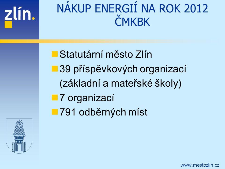 www.mestozlin.cz NÁKUP ENERGIÍ NA ROK 2012 ČMKBK Statutární město Zlín 39 příspěvkových organizací (základní a mateřské školy) 7 organizací 791 odběrn