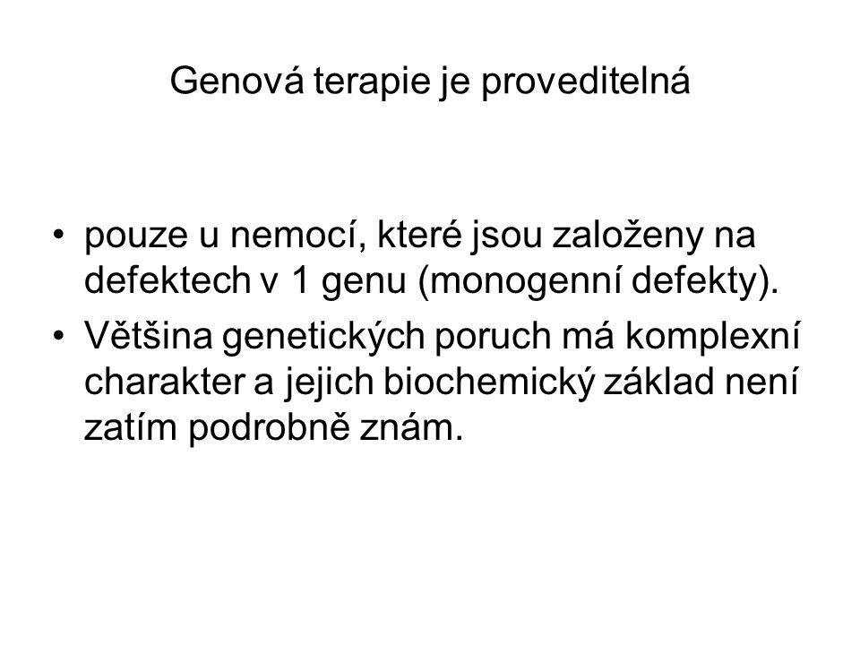 Genová terapie je proveditelná pouze u nemocí, které jsou založeny na defektech v 1 genu (monogenní defekty).