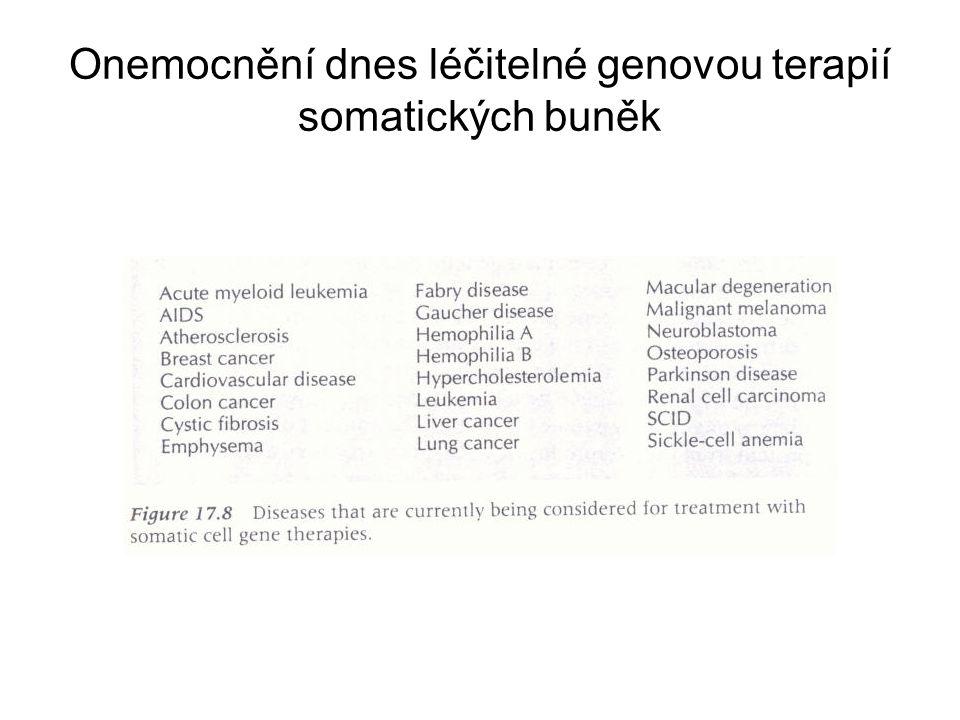 Onemocnění dnes léčitelné genovou terapií somatických buněk