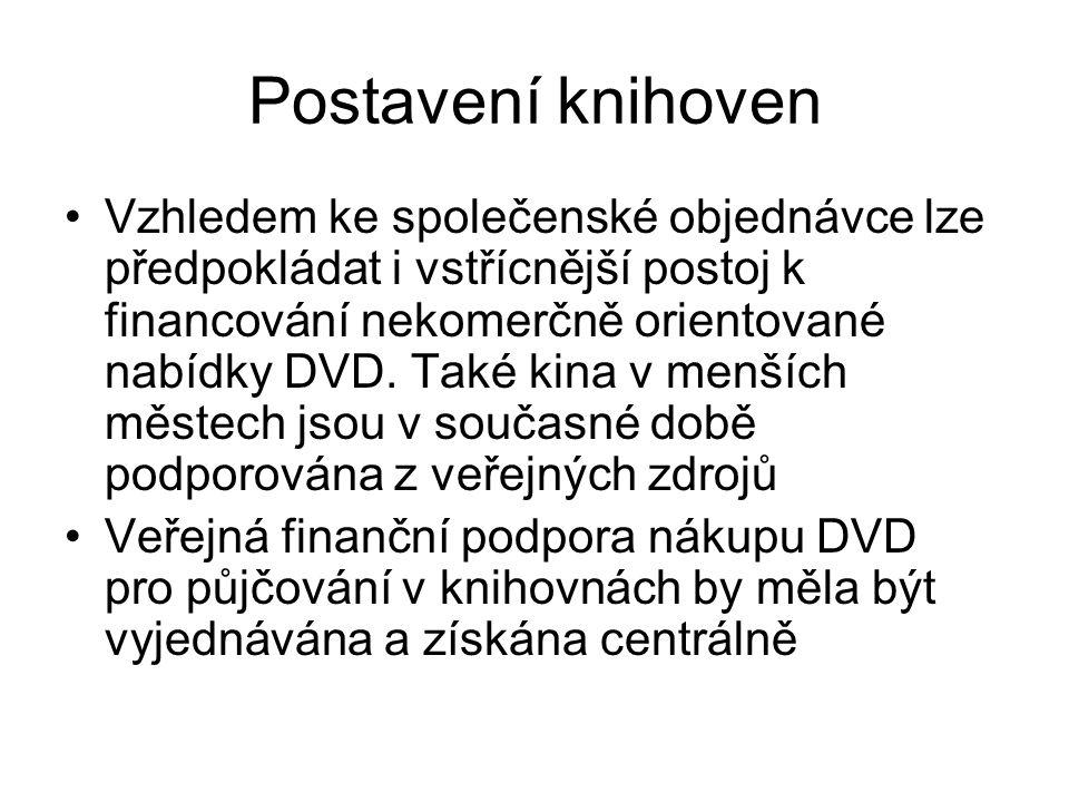 Postavení knihoven Vzhledem ke společenské objednávce lze předpokládat i vstřícnější postoj k financování nekomerčně orientované nabídky DVD.