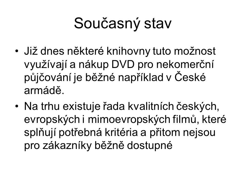 Současný stav Již dnes některé knihovny tuto možnost využívají a nákup DVD pro nekomerční půjčování je běžné například v České armádě.