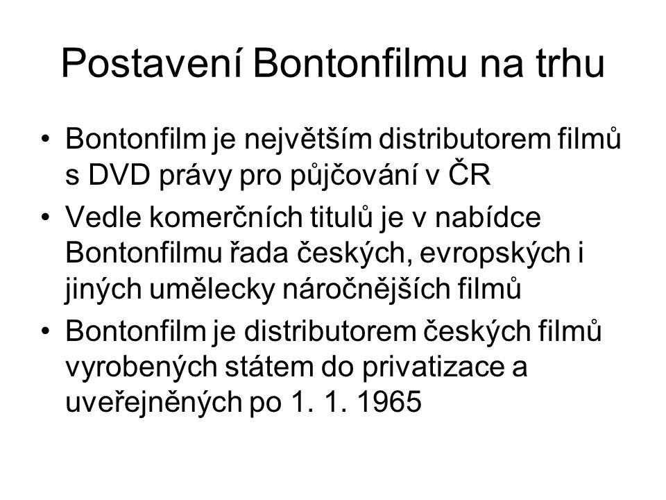 Postavení Bontonfilmu na trhu Bontonfilm je největším distributorem filmů s DVD právy pro půjčování v ČR Vedle komerčních titulů je v nabídce Bontonfilmu řada českých, evropských i jiných umělecky náročnějších filmů Bontonfilm je distributorem českých filmů vyrobených státem do privatizace a uveřejněných po 1.