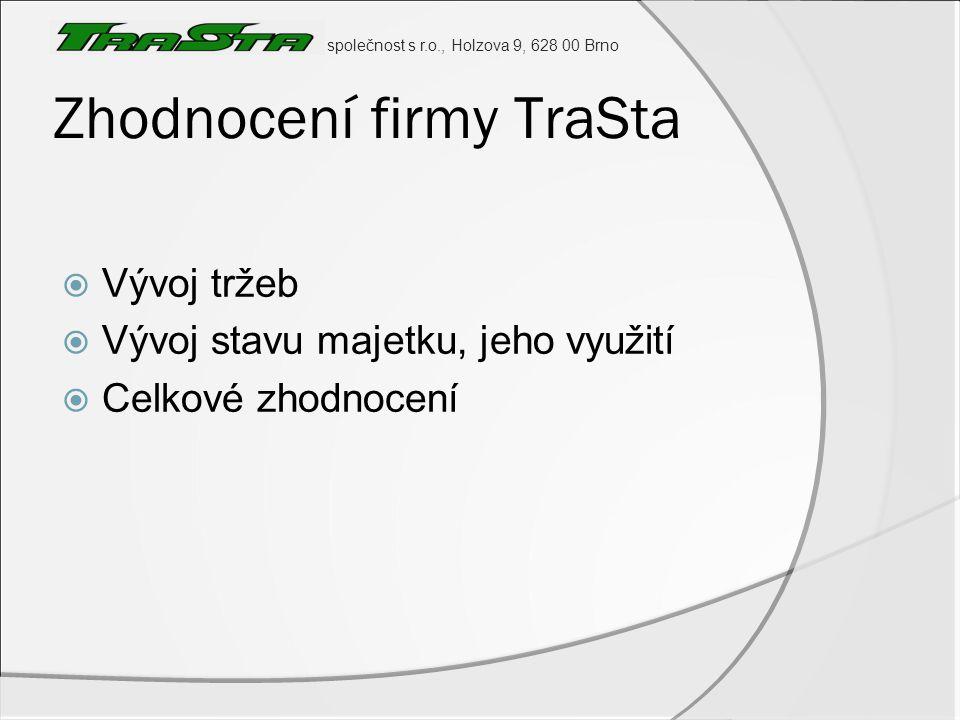společnost s r.o., Holzova 9, 628 00 Brno Zhodnocení firmy TraSta  Vývoj tržeb  Vývoj stavu majetku, jeho využití  Celkové zhodnocení