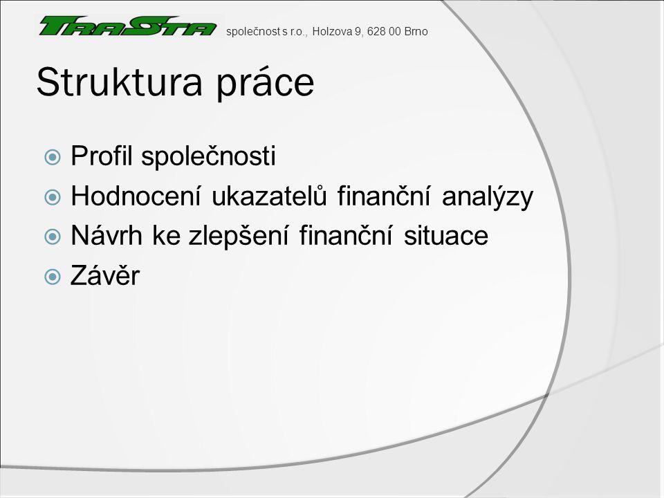 společnost s r.o., Holzova 9, 628 00 Brno Struktura práce  Profil společnosti  Hodnocení ukazatelů finanční analýzy  Návrh ke zlepšení finanční sit