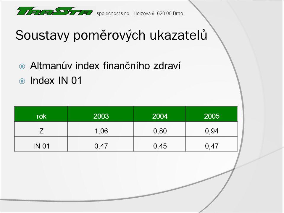 společnost s r.o., Holzova 9, 628 00 Brno Soustavy poměrových ukazatelů  Altmanův index finančního zdraví  Index IN 01 rok200320042005 Z1,060,800,94