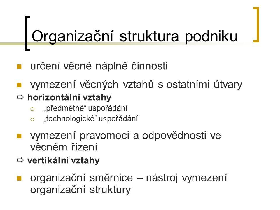 """Organizační struktura podniku určení věcné náplně činnosti vymezení věcných vztahů s ostatními útvary  horizontální vztahy  """"předmětné"""" uspořádání """