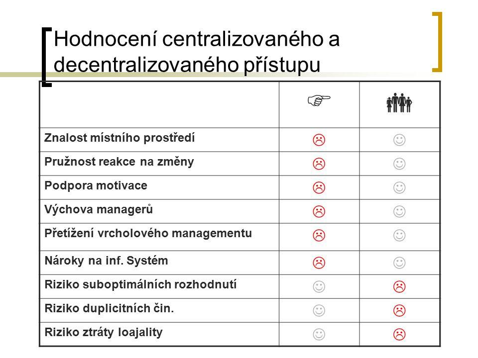 Hodnocení centralizovaného a decentralizovaného přístupu   Znalost místního prostředí  Pružnost reakce na změny  Podpora motivace  Výchova manage