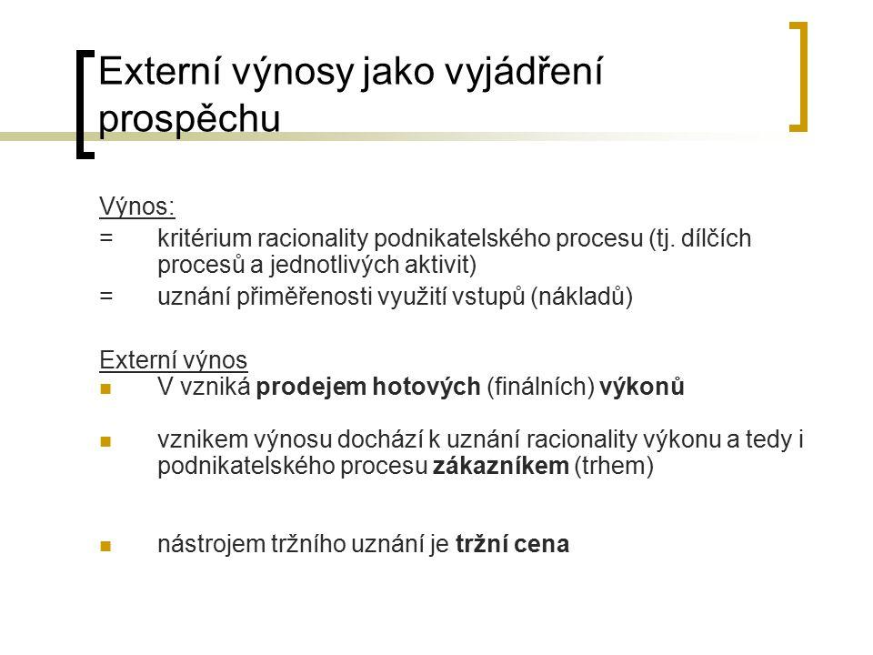 Externí výnosy jako vyjádření prospěchu Výnos: = kritérium racionality podnikatelského procesu (tj. dílčích procesů a jednotlivých aktivit) = uznání p