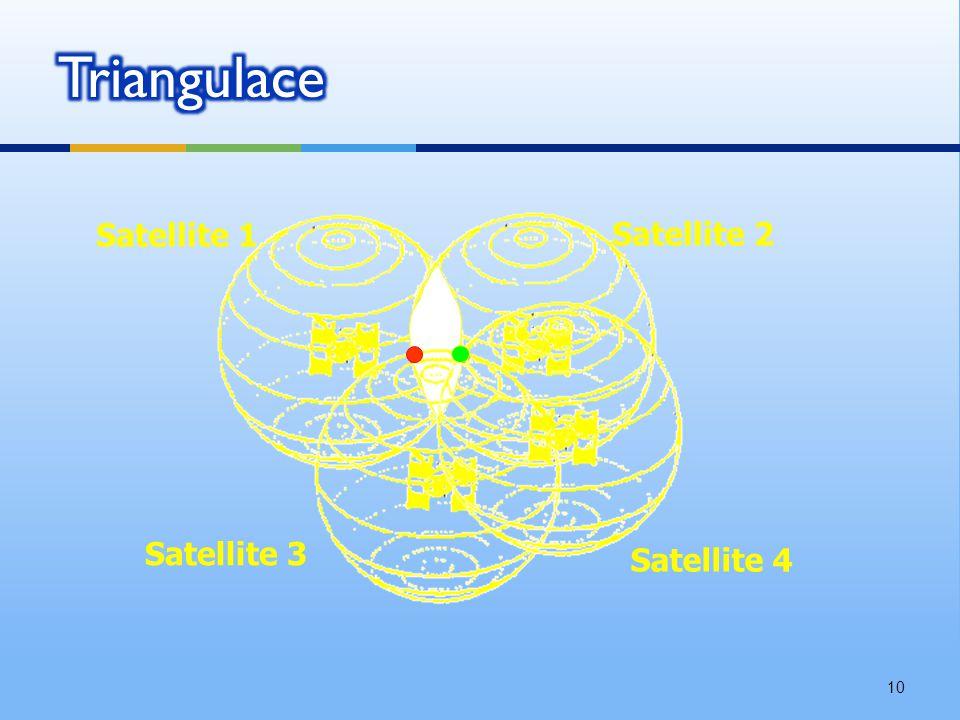 10 Satellite 1 Satellite 2 Satellite 3 Satellite 4