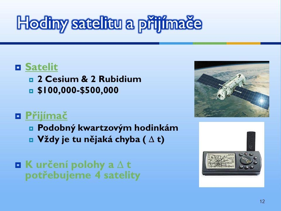12  Satelit  2 Cesium & 2 Rubidium  $100,000-$500,000  Přijímač  Podobný kwartzovým hodinkám  Vždy je tu nějaká chyba (  t)  K určení polohy a  t potřebujeme 4 satelity