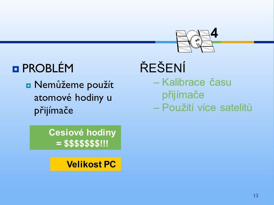 13  PROBLÉM  Nemůžeme použít atomové hodiny u přijímače ŘEŠENÍ –Kalibrace času přijímače –Použití více satelitů Cesiové hodiny = $$$$$$$!!.