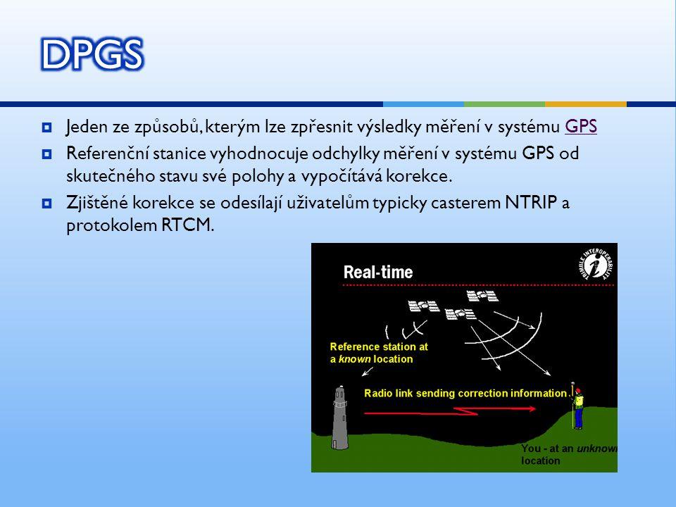  Jeden ze způsobů, kterým lze zpřesnit výsledky měření v systému GPSGPS  Referenční stanice vyhodnocuje odchylky měření v systému GPS od skutečného stavu své polohy a vypočítává korekce.
