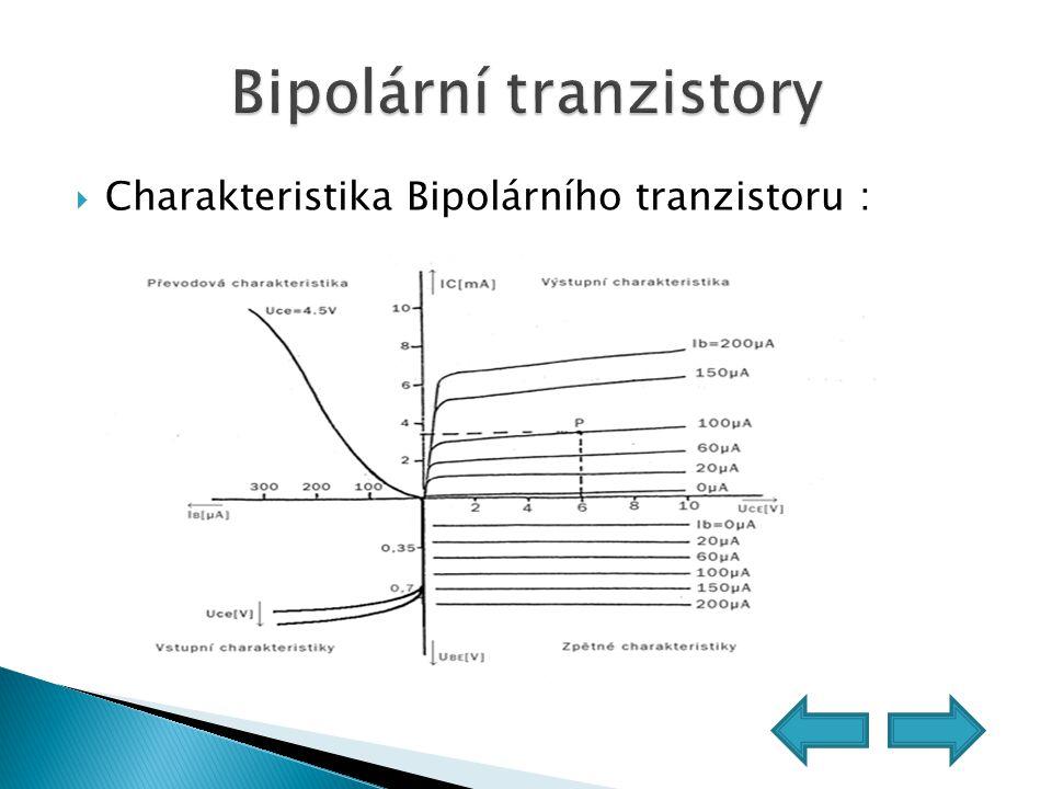  Charakteristika Bipolárního tranzistoru :