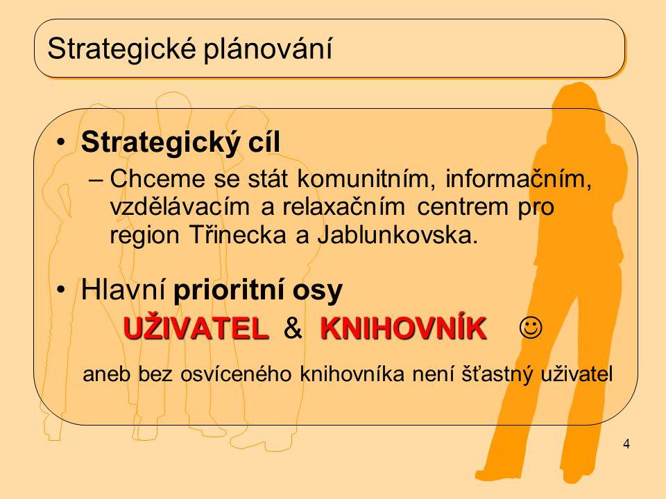 Strategické plánování Strategický cíl –Chceme se stát komunitním, informačním, vzdělávacím a relaxačním centrem pro region Třinecka a Jablunkovska.