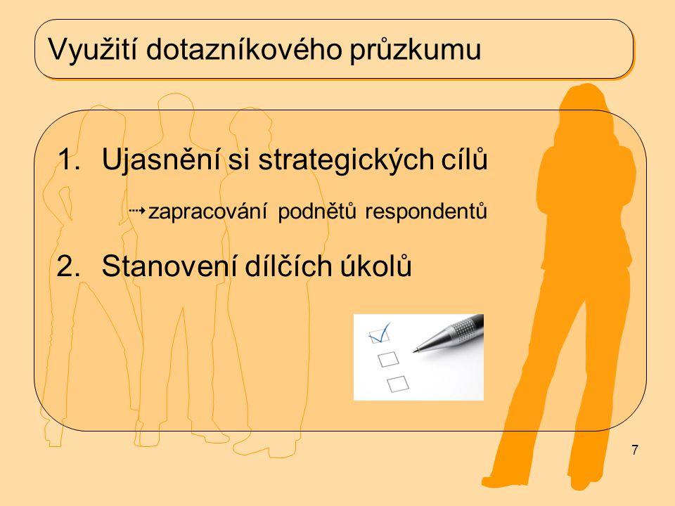 Využití dotazníkového průzkumu 1.Ujasnění si strategických cílů  zapracování podnětů respondentů 2.Stanovení dílčích úkolů 7