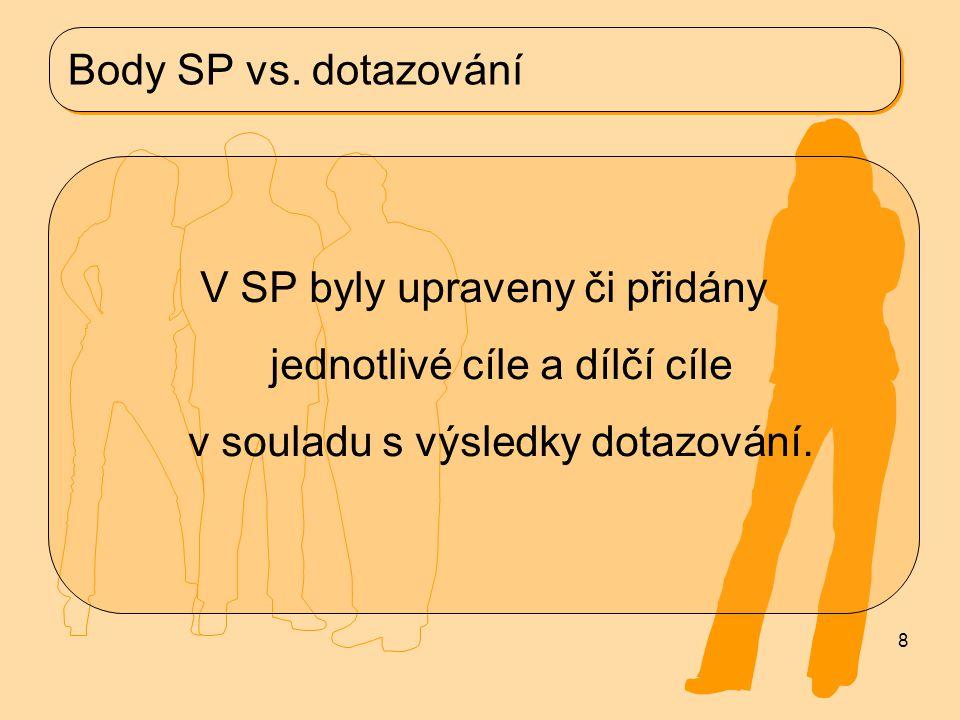 Body SP vs. dotazování –Knihovní fond –Čítárna –Dostupnost knihovny –Prostory (i zrcadlo chybí ) 9