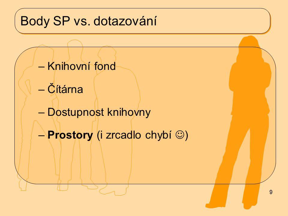 Body SP vs.
