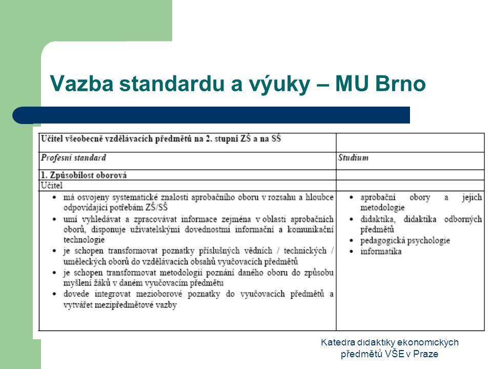 Katedra didaktiky ekonomických předmětů VŠE v Praze Vazba standardu a výuky – MU Brno