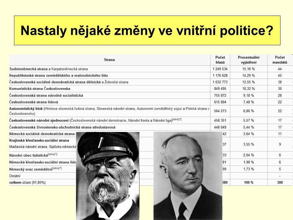 1935 – parlamentní volby, vítězí SdP novou vládu sestavili agrárníci 1935 – Masaryk podal demisi v prezidentských volbách vítězí Edvard Beneš Nastaly