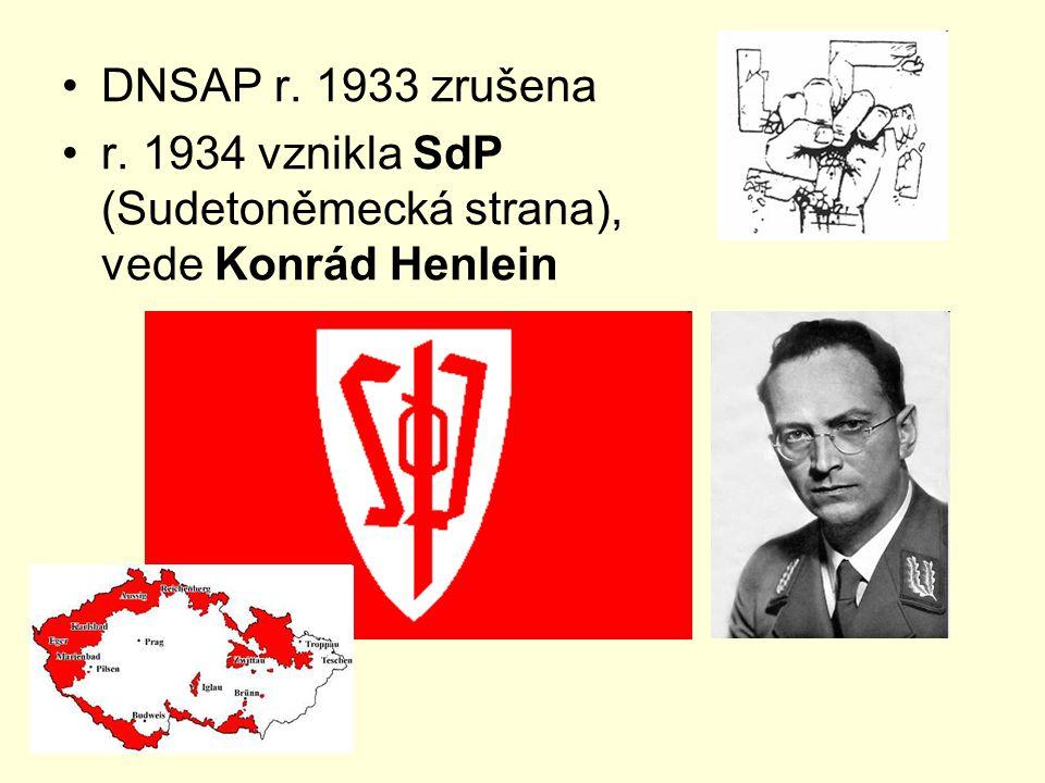 na Slovensku se radikalizuje Hlinkova ľudová strana požadavek autonomie Jaká byla situace na Slovensku.