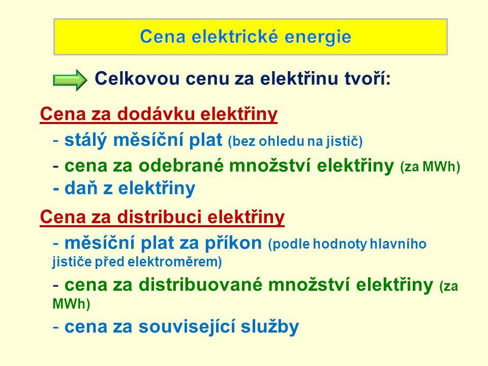 Celkovou cenu za elektřinu tvoří: Cena za dodávku elektřiny Cena za distribuci elektřiny - stálý měsíční plat (bez ohledu na jistič) - cena za odebran