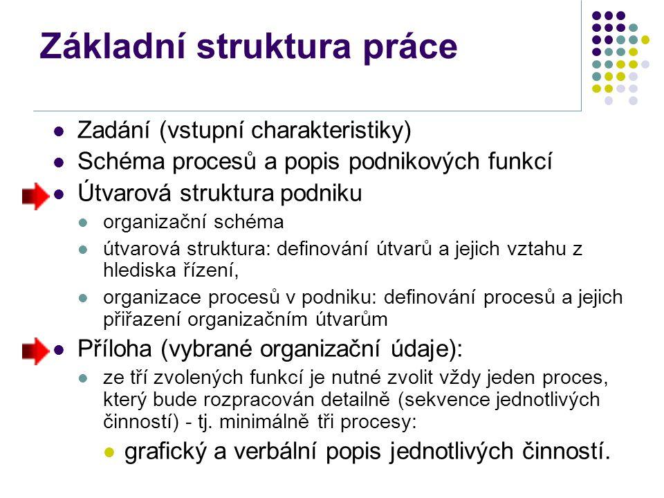 Základní struktura práce Zadání (vstupní charakteristiky) Schéma procesů a popis podnikových funkcí Útvarová struktura podniku organizační schéma útvarová struktura: definování útvarů a jejich vztahu z hlediska řízení, organizace procesů v podniku: definování procesů a jejich přiřazení organizačním útvarům Příloha (vybrané organizační údaje): ze tří zvolených funkcí je nutné zvolit vždy jeden proces, který bude rozpracován detailně (sekvence jednotlivých činností) - tj.