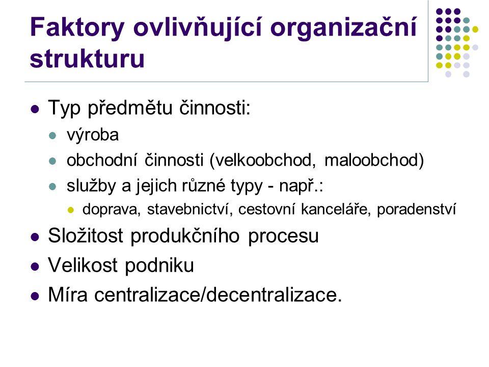 Faktory ovlivňující organizační strukturu Typ předmětu činnosti: výroba obchodní činnosti (velkoobchod, maloobchod) služby a jejich různé typy - např.