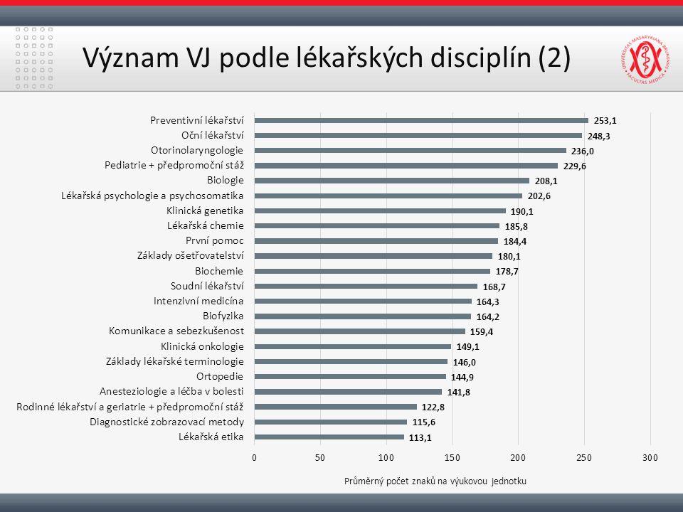 Význam VJ podle lékařských disciplín (2)