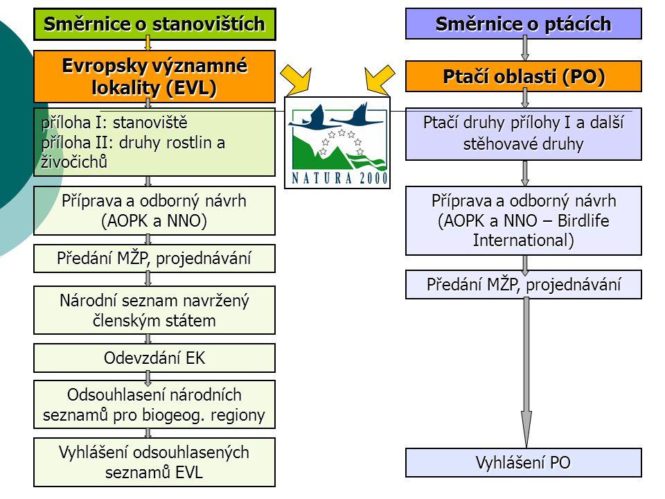 Průběh vyhlašování EVL  2003-2004 – příprava odborného návrhu  22.12.2004 – vydáno nařízení vlády, kterým se stanovil národní seznam EVL (NV.