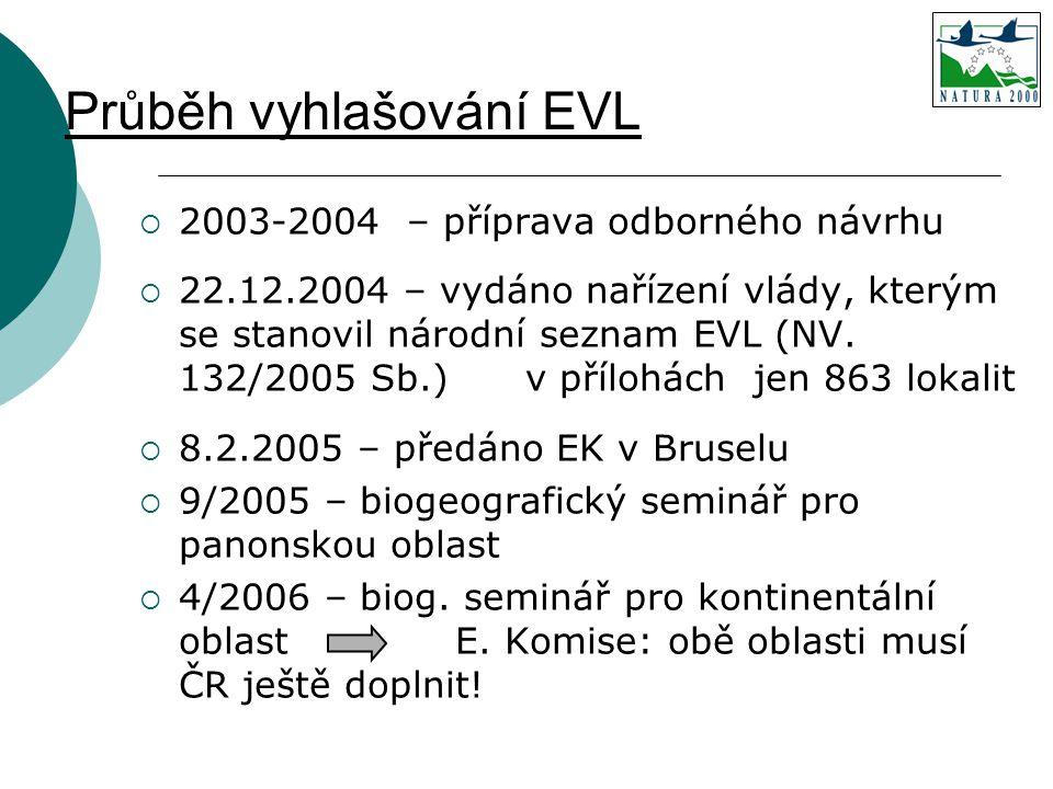 Průběh vyhlašování EVL  2003-2004 – příprava odborného návrhu  22.12.2004 – vydáno nařízení vlády, kterým se stanovil národní seznam EVL (NV. 132/20