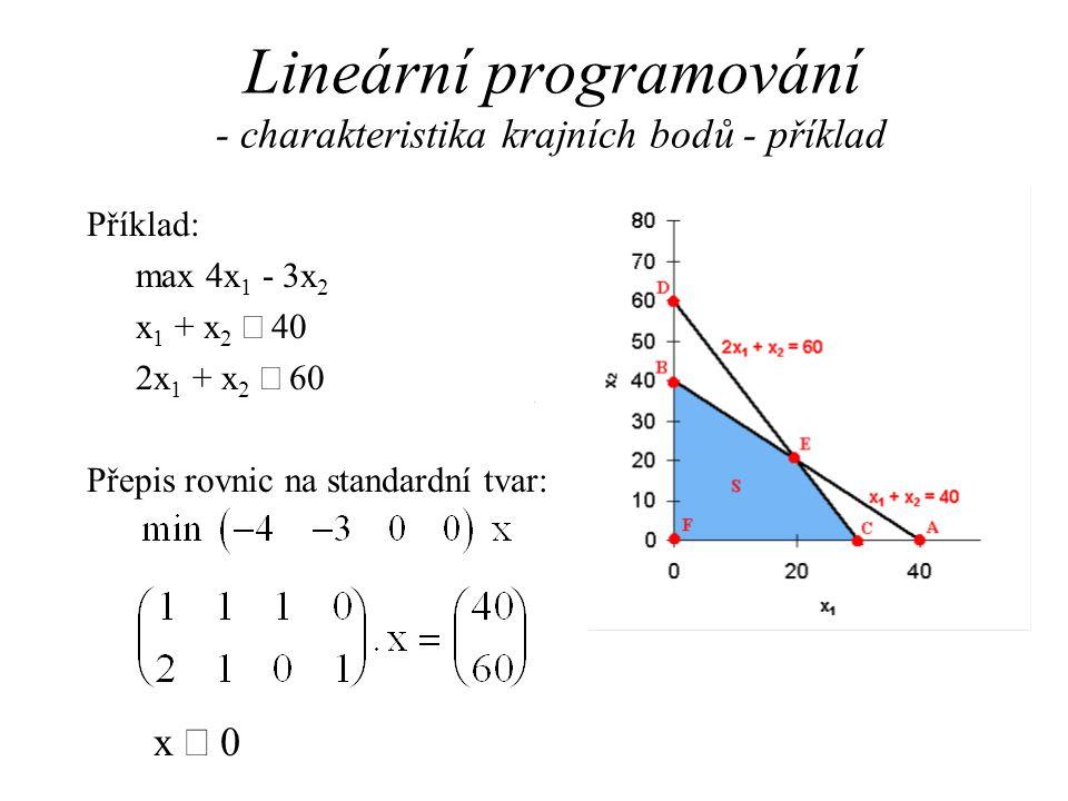 Lineární programování - charakteristika krajních bodů - příklad Příklad: max 4x 1 - 3x 2 x 1 + x 2  40 2x 1 + x 2  60 Přepis rovnic na standardní tvar: x  0