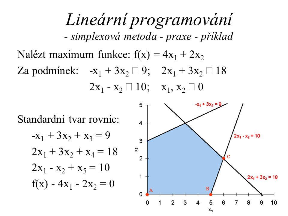 Lineární programování - simplexová metoda - praxe - příklad Nalézt maximum funkce: f(x) = 4x 1 + 2x 2 Za podmínek:-x 1 + 3x 2  9;2x 1 + 3x 2  18 2x 1 - x 2  10;x 1, x 2  0 Standardní tvar rovnic: -x 1 + 3x 2 + x 3 = 9 2x 1 + 3x 2 + x 4 = 18 2x 1 - x 2 + x 5 = 10 f(x) - 4x 1 - 2x 2 = 0