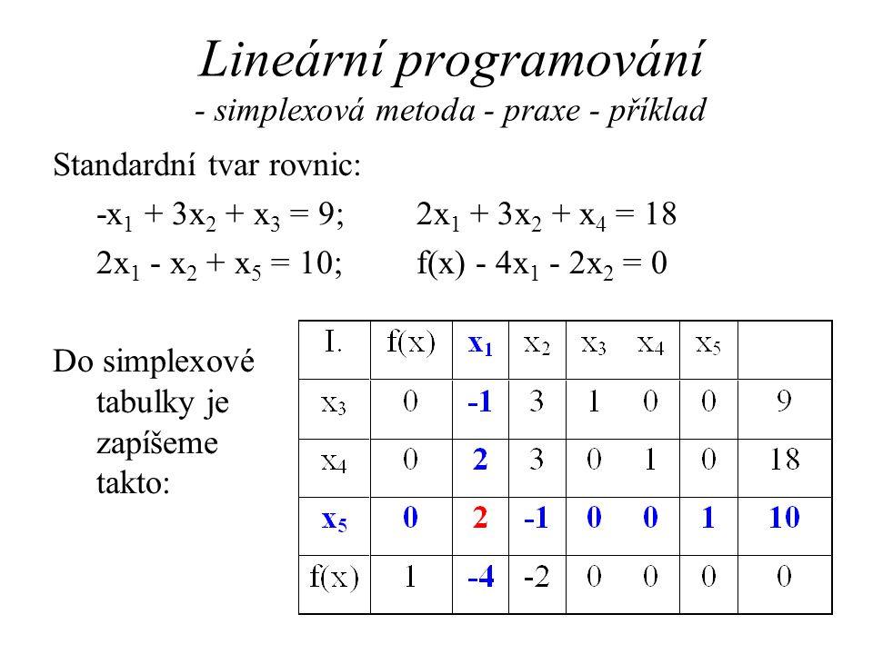 Lineární programování - simplexová metoda - praxe - příklad Standardní tvar rovnic: -x 1 + 3x 2 + x 3 = 9;2x 1 + 3x 2 + x 4 = 18 2x 1 - x 2 + x 5 = 10;f(x) - 4x 1 - 2x 2 = 0 Do simplexové tabulky je zapíšeme takto: