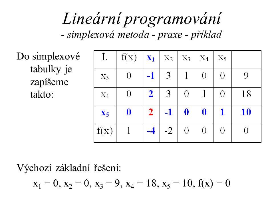 Lineární programování - simplexová metoda - praxe - příklad Výchozí základní řešení: x 1 = 0, x 2 = 0, x 3 = 9, x 4 = 18, x 5 = 10, f(x) = 0 Do simplexové tabulky je zapíšeme takto: