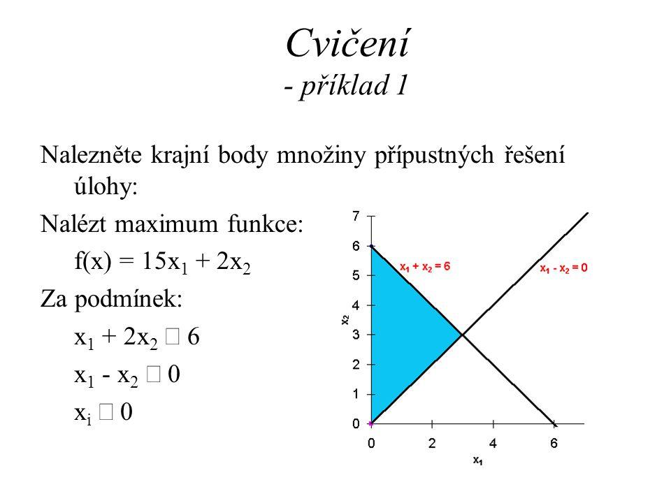 Cvičení - příklad 1 Nalezněte krajní body množiny přípustných řešení úlohy: Nalézt maximum funkce: f(x) = 15x 1 + 2x 2 Za podmínek: x 1 + 2x 2  6 x 1 - x 2  0 x i  0