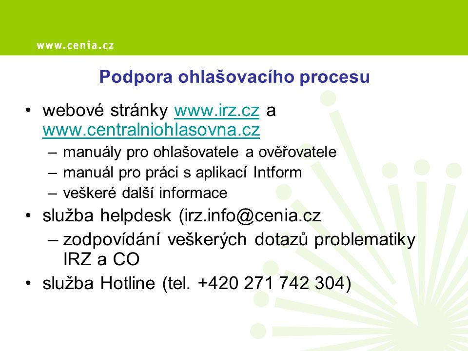 Podpora ohlašovacího procesu webové stránky www.irz.cz a www.centralniohlasovna.czwww.irz.cz –manuály pro ohlašovatele a ověřovatele –manuál pro práci