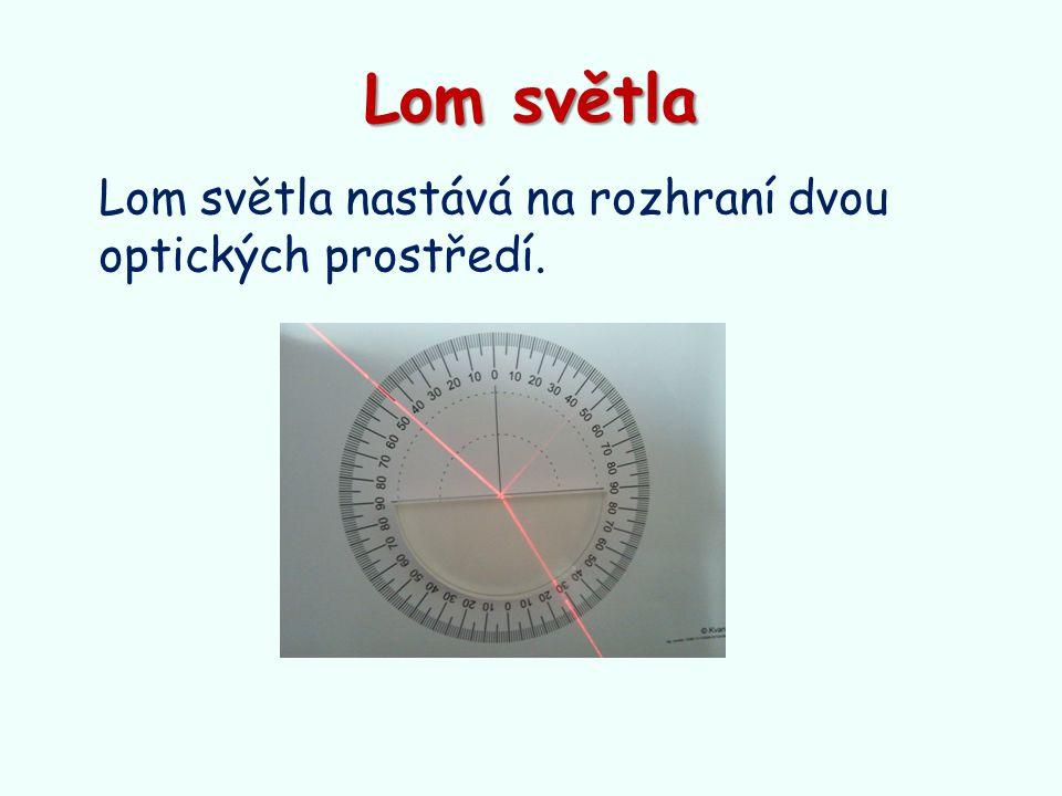 Lom světla Lom světla nastává na rozhraní dvou optických prostředí.